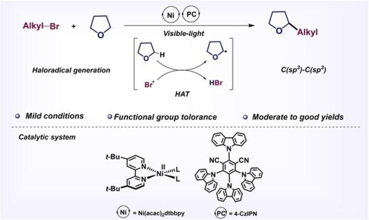 Publicação do CERSusChem está nos highlights do Portal Organic Chemistry