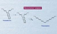 """Ladderanes, polymers that """"unzip"""" under mechanical stimuli"""